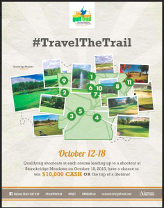 TravelTrail
